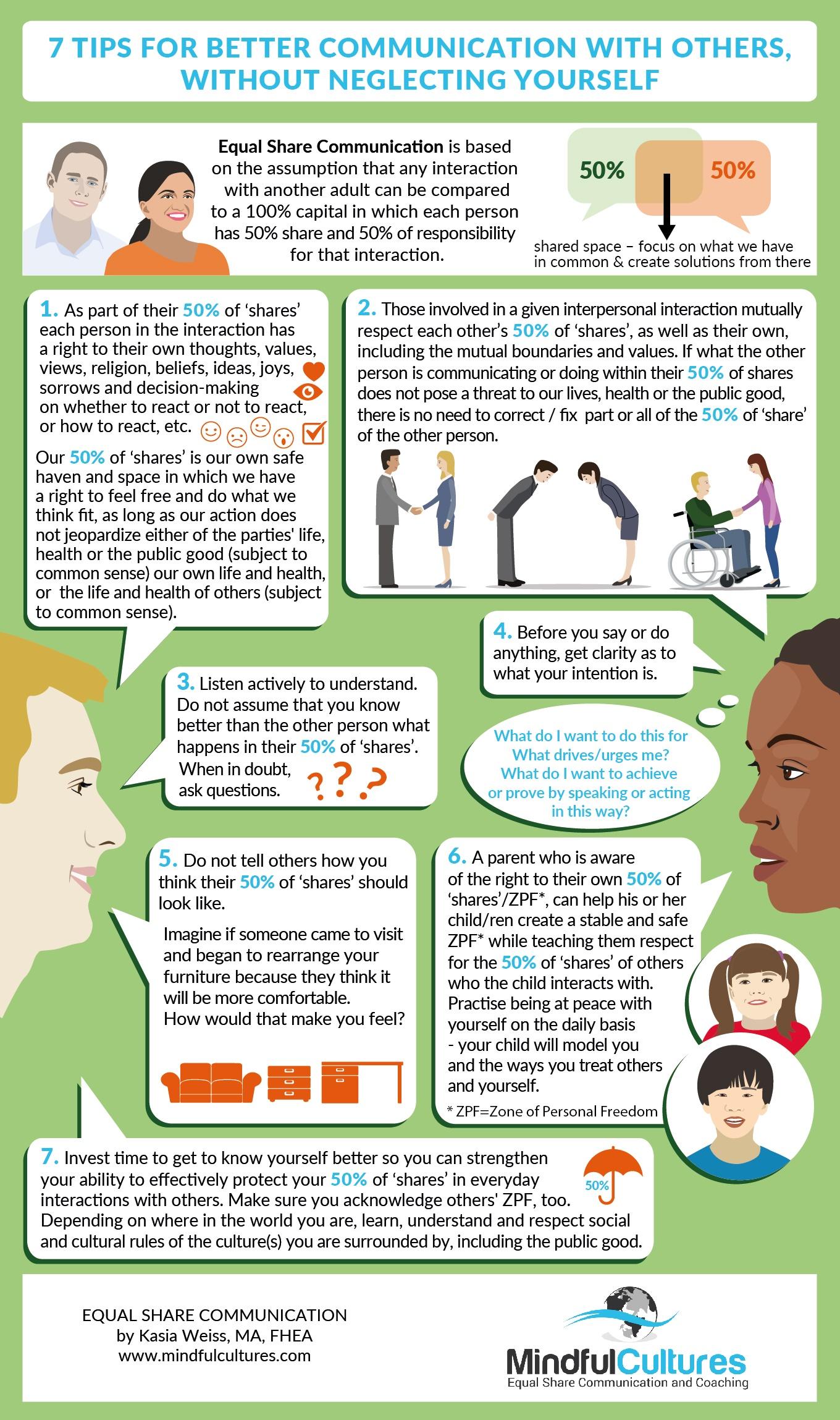 FINAL_infografika_komunikacja_ang-01 (7)jpeg